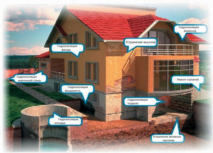 Картинка с домом